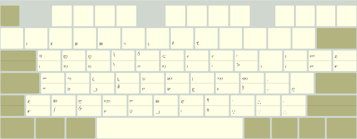 Keyboard Layout - Avestan